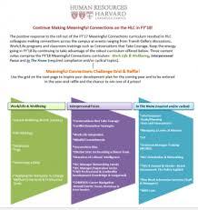 career development plans workshops career development u2013 in the know u2013 work life