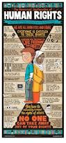 best 25 human rights day ideas on pinterest womens rights
