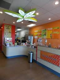 names for home design business catchy name for vegetable shop names business fruit company ideas