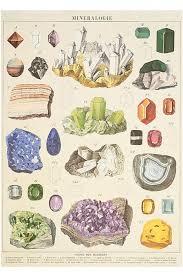cavallini poster cavallini poster minerals sivletto