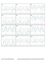 graphs of sine and cosine worksheet free worksheets library