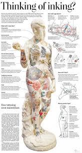 tattoo pain chart wrist 40 best tattoo pain chart images on pinterest tattoo ideas tattoo