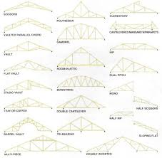 Free Timber Roof Truss Design Software by Long Span Wood Truss Design