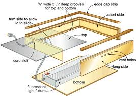 Woodworking Plans Light Table by Cut Acrylic And Slide It Into Place Lightbox Led And Diy And