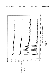 patent us5352269 spray conversion process for the production of