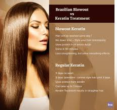 best chemical hair straightener 2015 which keratin treatment is right for you
