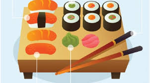 sushi for beginners book sushi new to sushi the infographic you must read