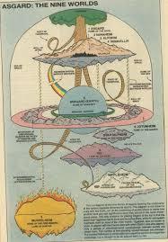 ethan clements norse mythology cosmology