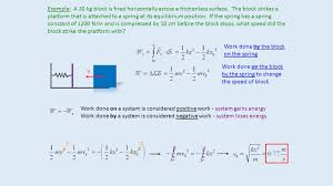 example a 20 kg block is fired horizontally across a frictionless