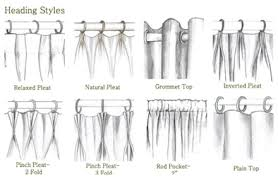 Hanging Rod Pocket Curtains With Rings Using Curtain Clips A Different Way What A Huge Difference