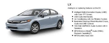 difference between honda civic lx and ex talking covers honda civic 2013 car model review