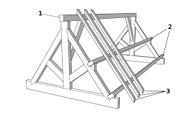 timber roof truss wikipedia