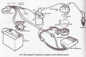 does anyone know about duraspark iii mustang evolution