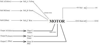 brushless dc motor wires uu motor forum