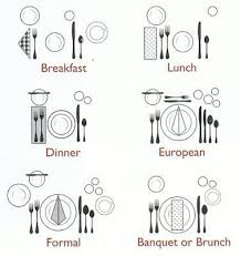 set table to dinner learn these fine dining etiquette tips and feed your imagination