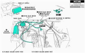 mustang wiring diagrams stunning 1970 diagram ansis me