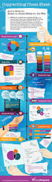 1748 best social media marketing strategies images on pinterest