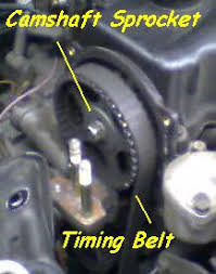 2000 hyundai accent timing belt timing belt chain repair replace change symptoms bad bend valve