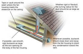 bathroom exhaust fan roof vent cap bathroom roof vent cap bathroom exhaust building america solution