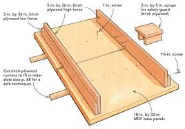 table saw guard plans table saw sled plans home plans