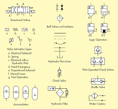what u0027s the difference between hydraulic circuit symbols machine