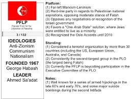 than other german organizations such as by fighting to the death designated palestinian terror group to run for german parliament