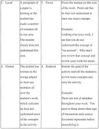 Analogy Practice Worksheets Worksheet Virtual Cell Worksheet Answers Fiercebad Worksheet And