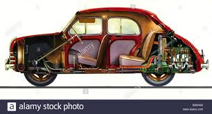 renault 4 engine transport transportation car vehicle variants renault 4 cv