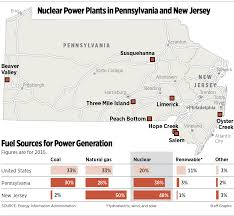 Pennsylvania how fast does electricity travel images Pa 39 s ailing nuclear industry looks to harrisburg for salvation png