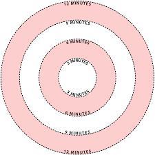 Circle Map Walking Times
