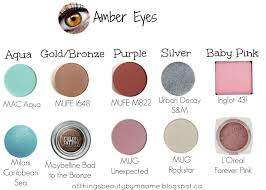 beauty guide best eyeshadows for your eye colour all things