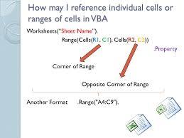 advanced ms excel using visual basic for apps vba wajih abu al