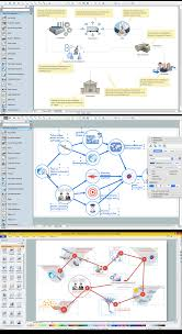 Business Process Reengineering Job Description Business Process Reengineering Diagram