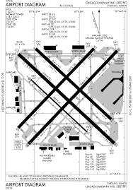 Atlanta International Airport Map by Midway International Airport Howlingpixel