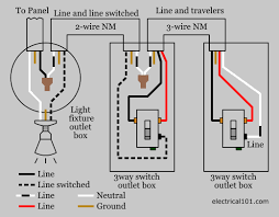 three wire switch diagram wiring diagram byblank