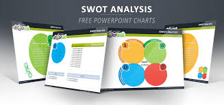 swot analysis template for powerpoint