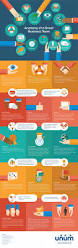 Examples Of Teamwork Skills For A Resume by 15 Characteristics Of Extraordinary Teams Infographic Inc Com