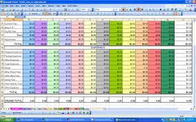 Mileage Spreadsheet Ebay Profit U0026 Loss With Monthly Expense Spreadsheet