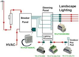 hager surge protection device wiring diagram wiring diagram and