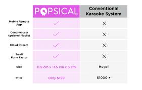 popsical the smartest u0026 smallest streaming karaoke system by