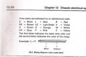 subaru wiring diagram color codes 4k wallpapers