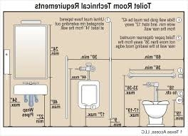 ada bathroom sink height ada bathroom sink height requirements inviting ada bathroom sinks
