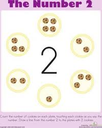 preschool math all about the number 2 worksheets math and