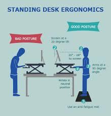 proper standing desk posture standing desk ergonomics how to avoid muscle fatigue flexispot