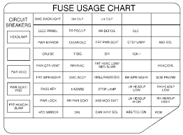 1998 jeep grand cherokee fuse box layout diagram limited location auto genius wiring archived on