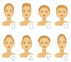 comment choisir sa coupe de cheveux femme coiffure femme forme visage things to wear