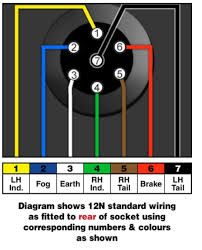 wiring diagram for tow bar socket wiring diagram and schematic