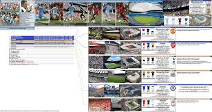 b premier league table england 2012 13 premier league top of the table chart featuring