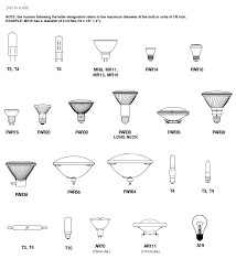 different size light bulbs different size light bulbs types of halogen light bulbs size light