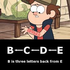 Gravity Falls Meme - gravity falls gravity falls know your meme